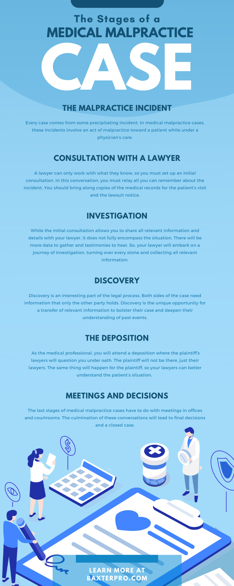 The Stages of a Medical Malpractice Case